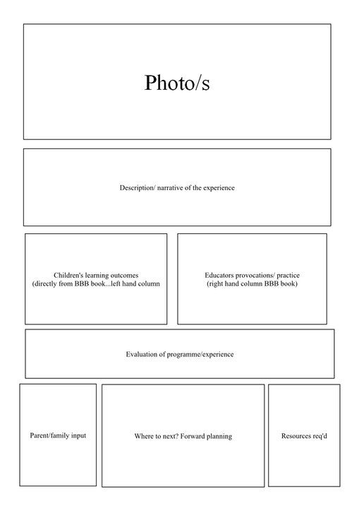 Documentation Planning Template Learning Stories Classroom