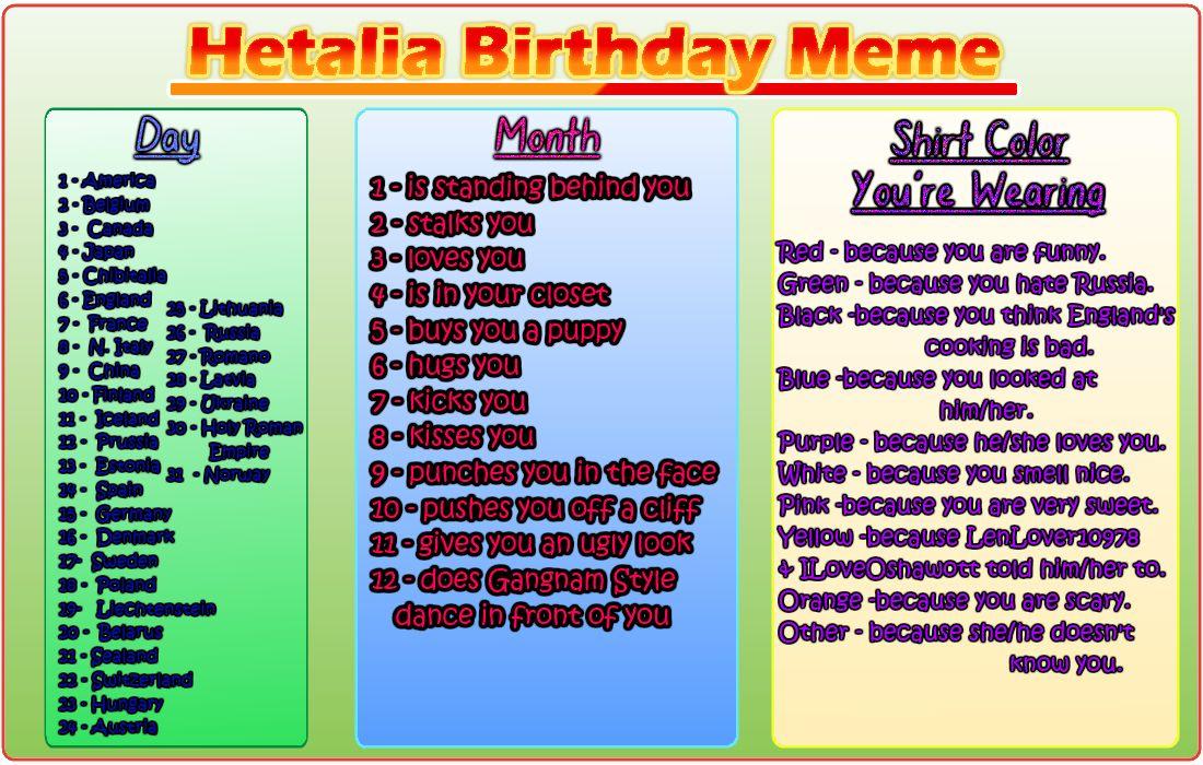 Hetalia Birthday Scenario Game 3 by TheBlueEyedVampire on