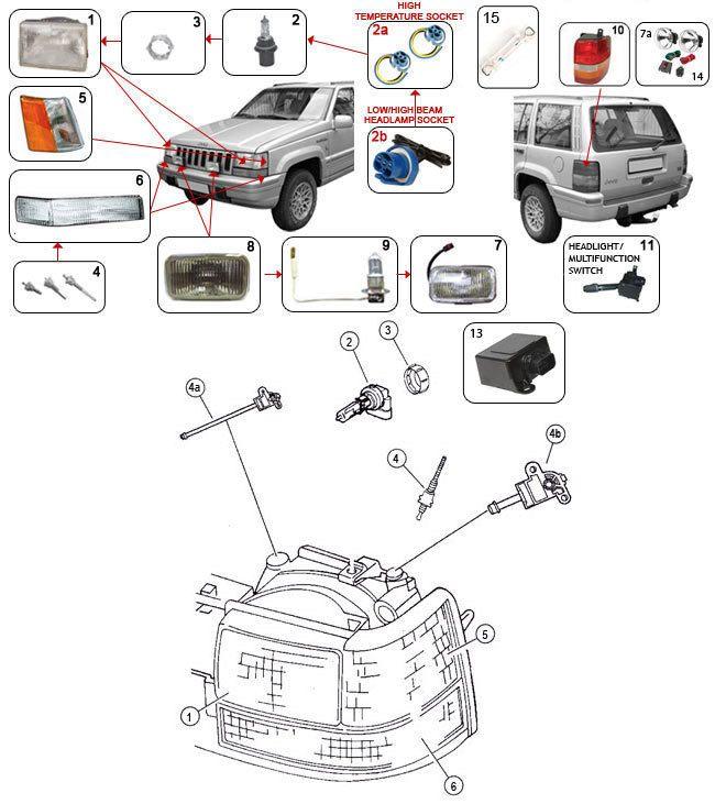Grand Cherokee ZJ Lighting Parts | All Things Jeep | Pinterest ...