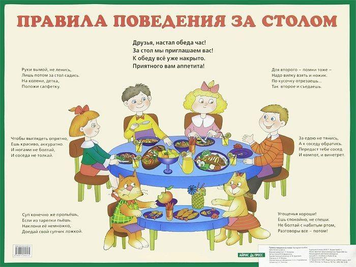 Картинки по запросу этикет за столом