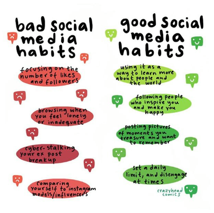 Social media use can impact our mental health. What positive social media habits do you want to work