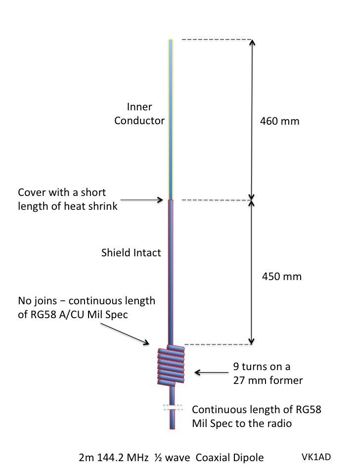 Homebrew 144 Mhz Coaxial Dipole Antenna In 2020 Dipole Antenna Ham Radio Antenna Ham Radio
