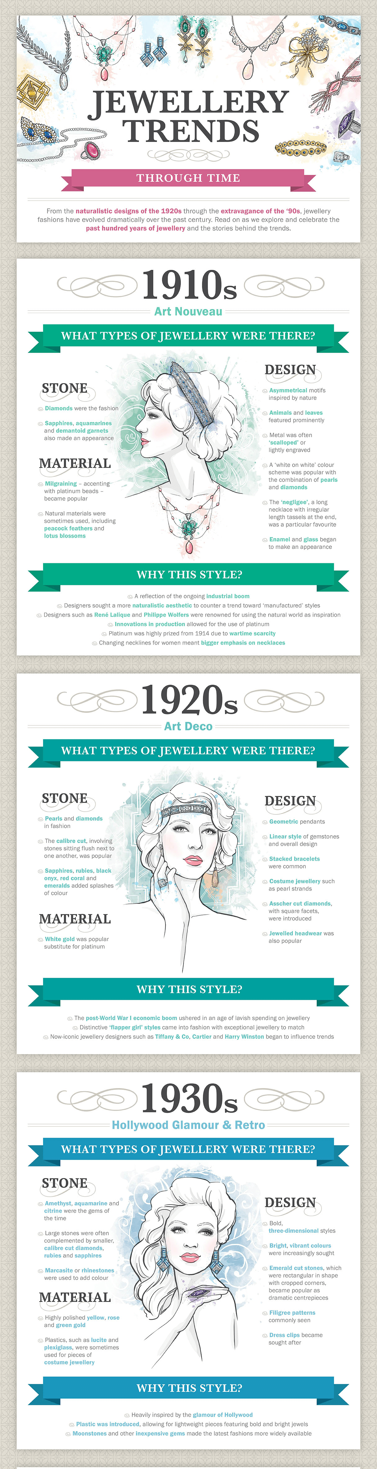 Jewelry Trends Through Time