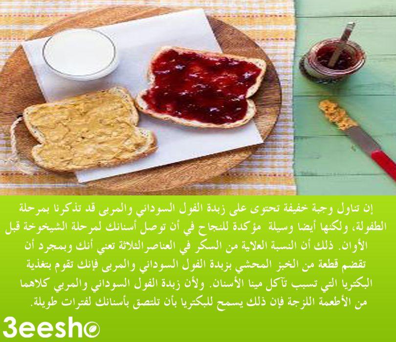 تشيز كيك اصلي Ramadan Desserts Cheesecake Recipes Recipes