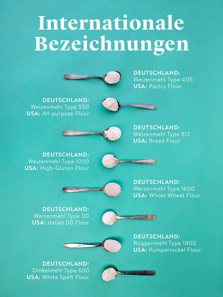 Pin Auf Leckeres Vegan Food Receipts Vegetarische Rezepte Backen