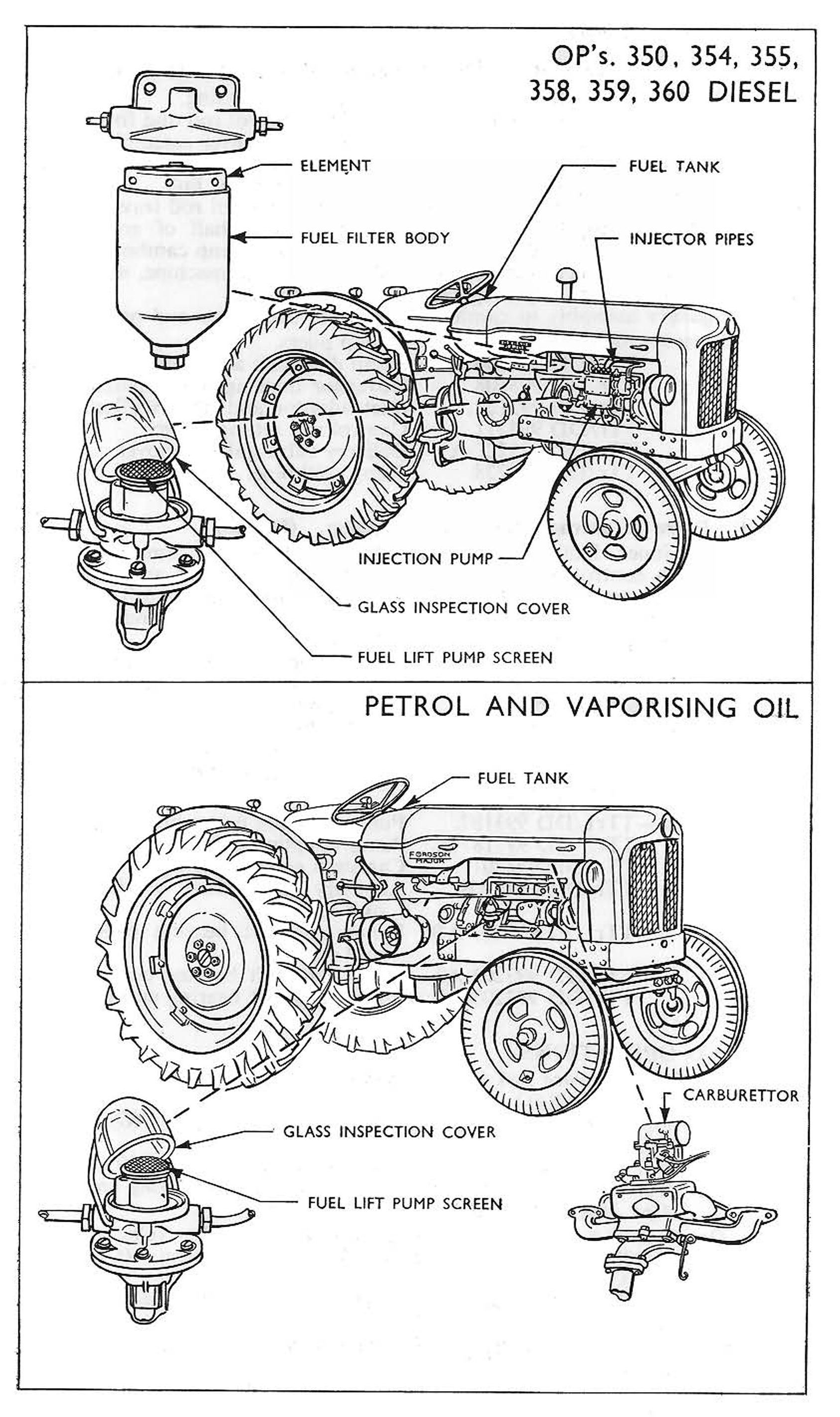 Fordson New fuel systems Fordson manuals can be found here