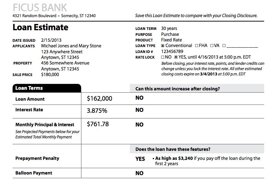 Culture Scan Understanding Real Estate Tips Loan