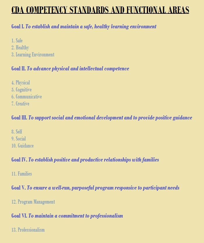 Cda 6 Competency Standards And 13 Functional Areas Cda And Ece
