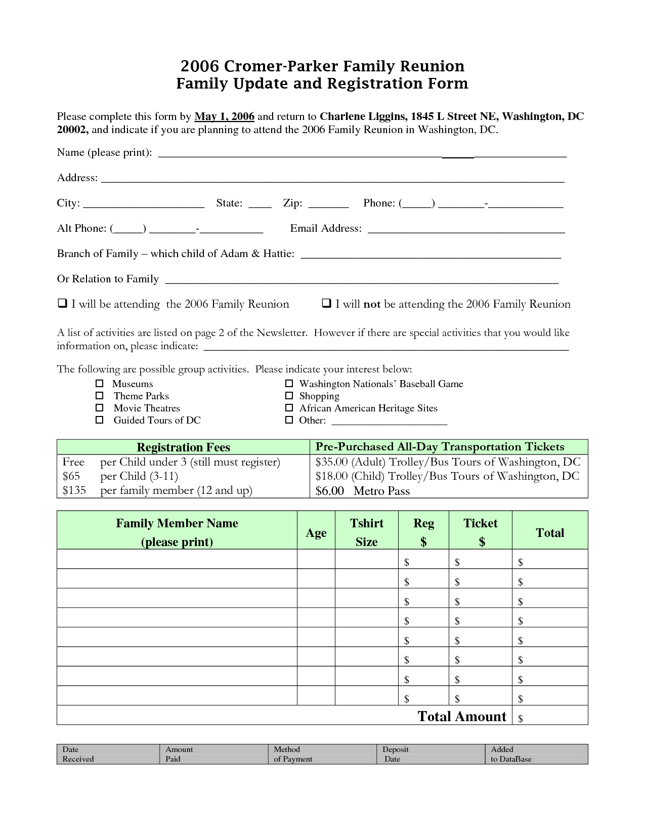 family reunion planners 2006 cromer parker family reunion family update and registration