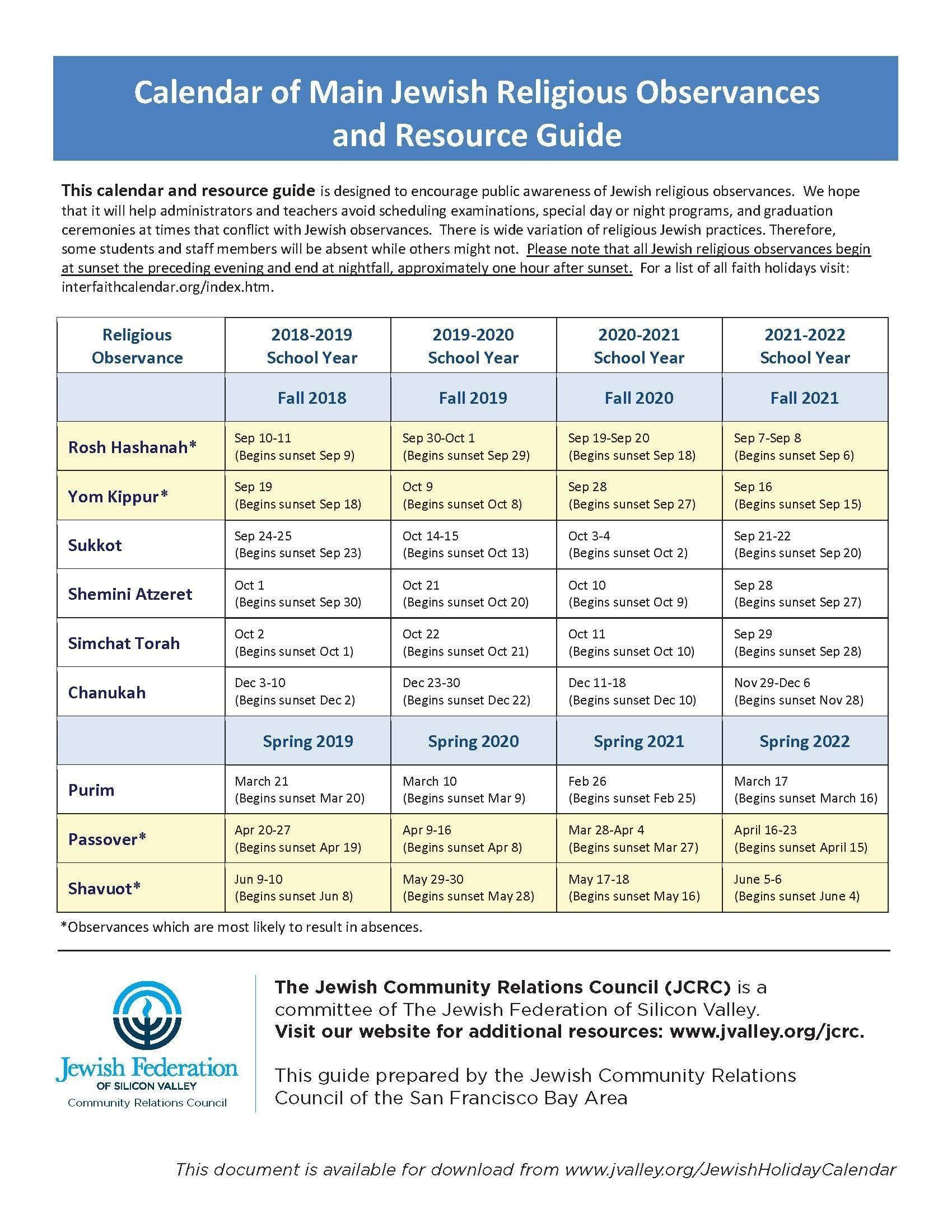 Jewish Holidays Calendar 2022.Incredible 2020 Calendar With Jewish Holidays Jewish Calendar Jewish Holidays Calendar