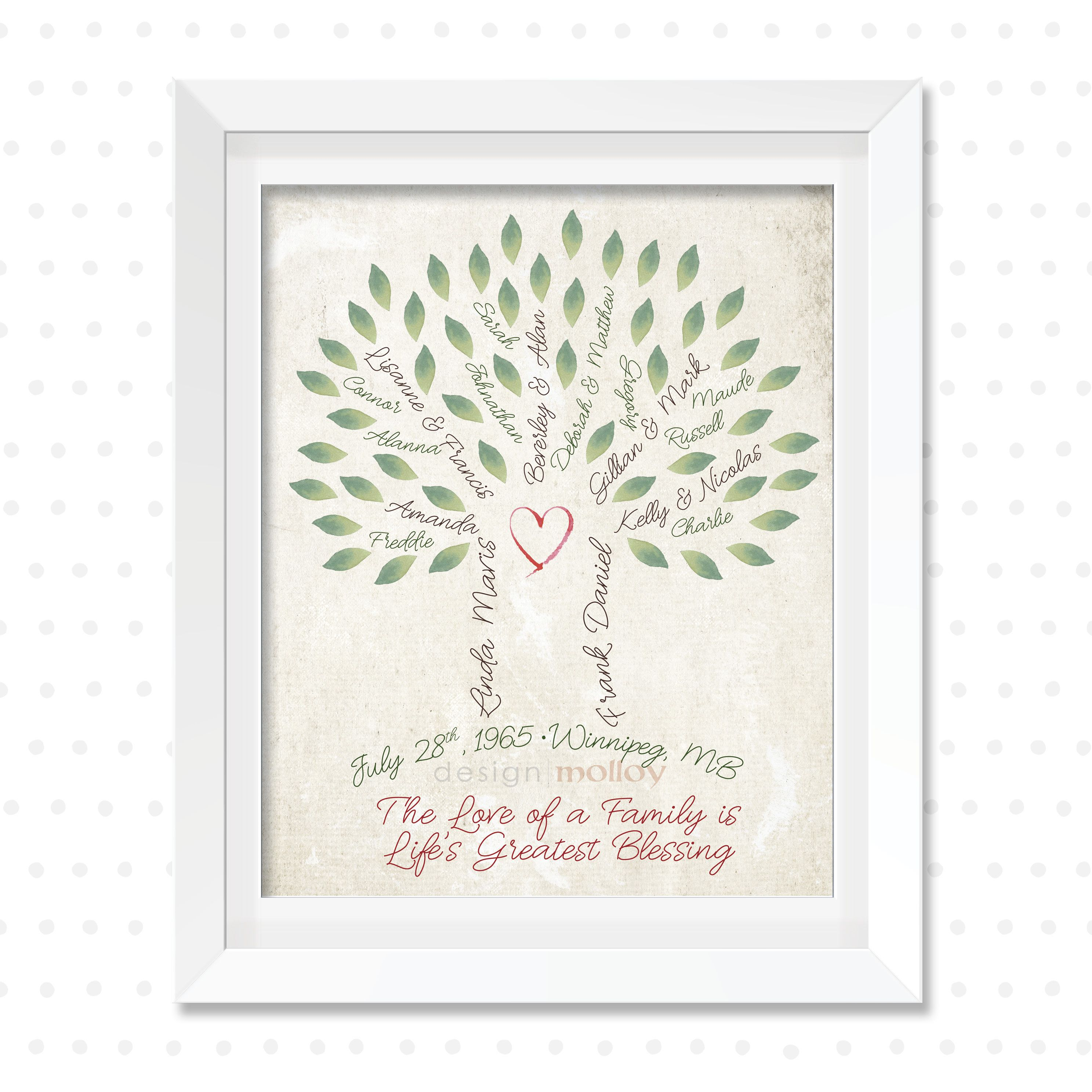 PERSONALISED WORDART FAMILY TREE UNIQUE GIFT FRAME//PRINT