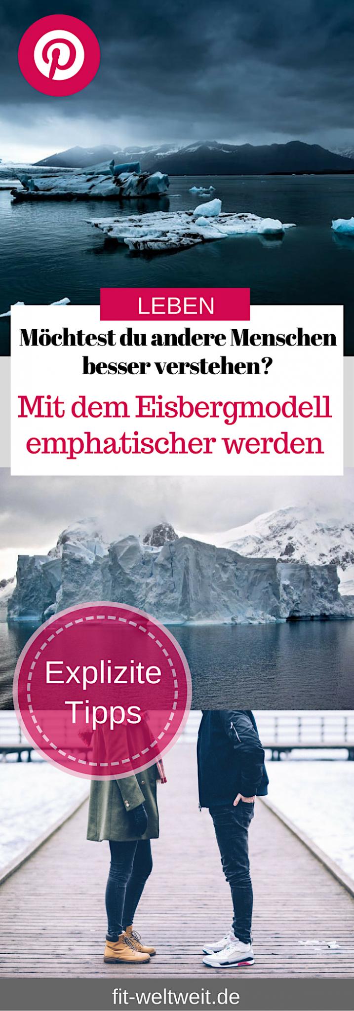 Das Eisbergmodell nach Sigmund Freud - Konflikte und ...