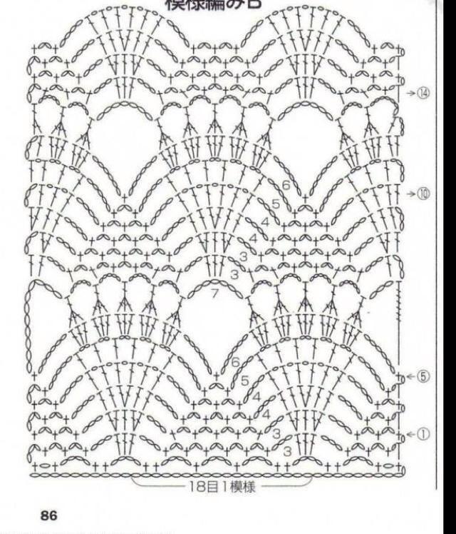 Patroon wit sjaaltje | diagramas de crochet irlandes | Pinterest ...