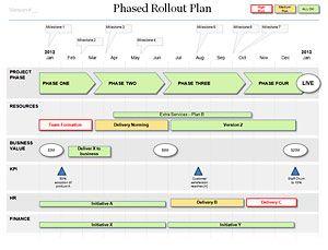 Powerpoint Rollout Plan Template  IT stuff  Marketing