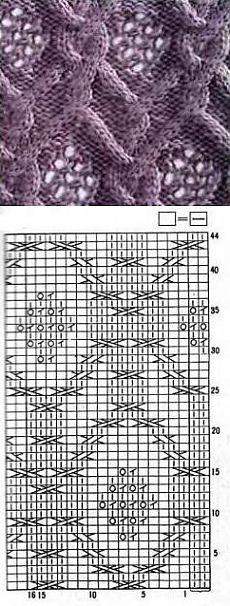 Photo of Tutorial zu den Chevron-Punkten #strickenaddict #knitstagram #knitting #knitting …