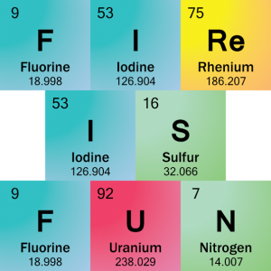 Sentences made from the periodic table link httpsciencenotes fun chemistry activity write sentences using periodic table element symbols urtaz Gallery