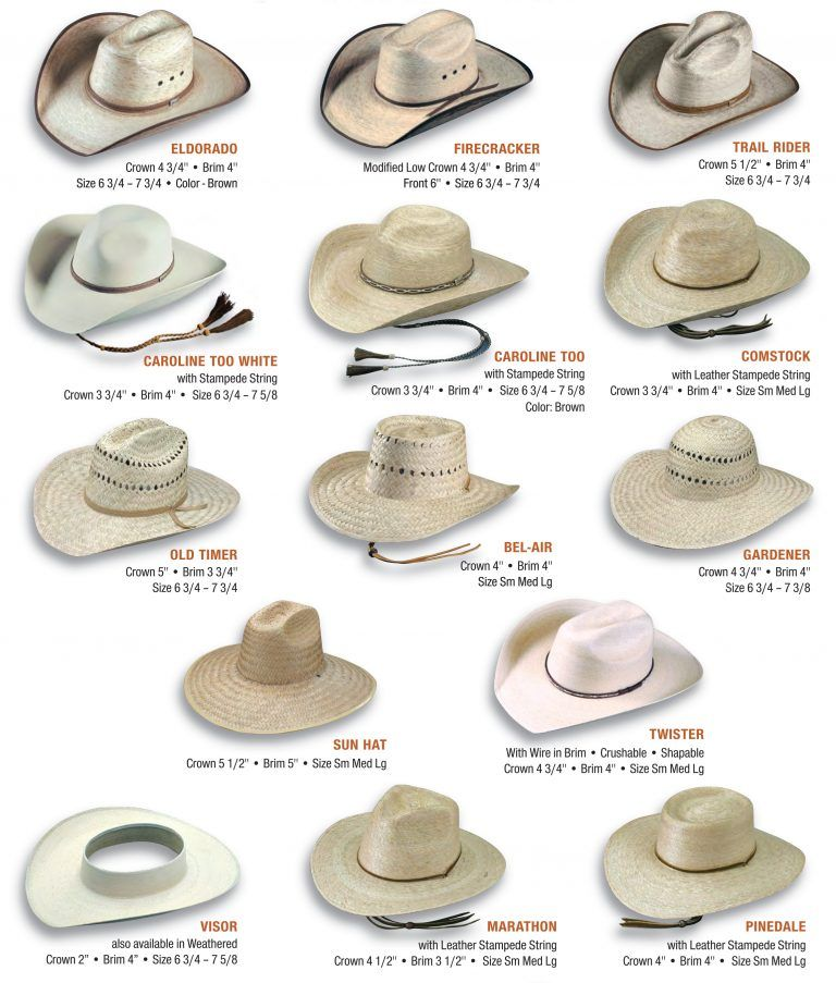 3aed2cefc45a2 Cowboy Hat Styles - Stacha Styles