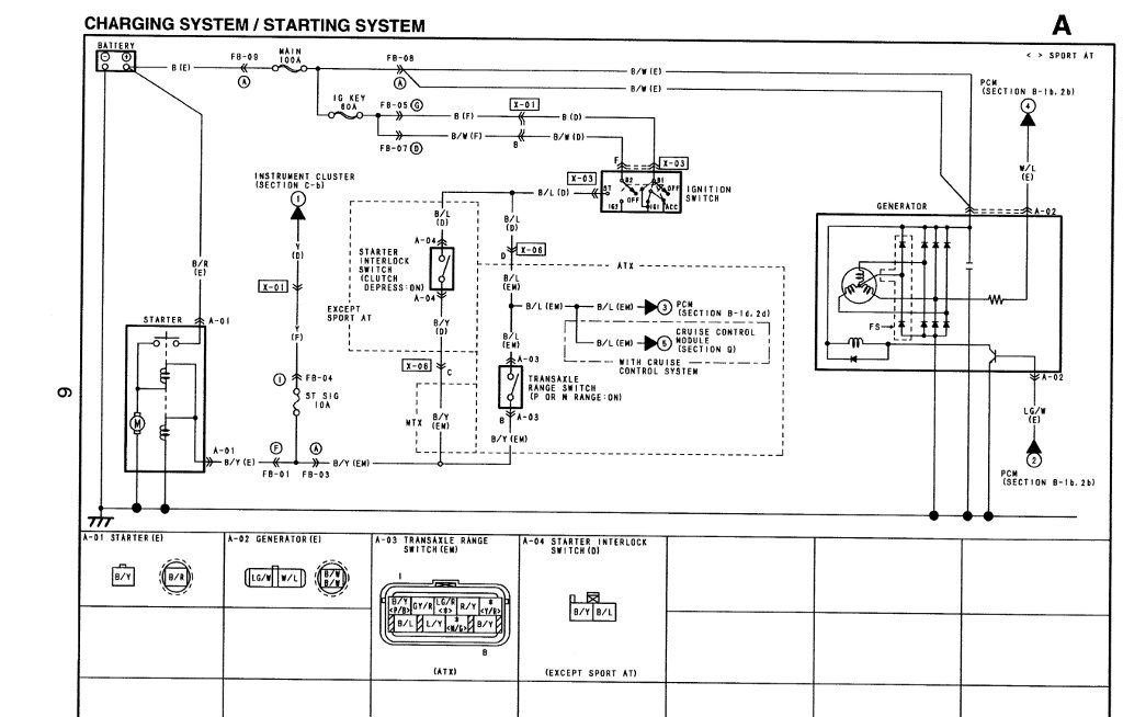 2002 Mazda Protege Radio Wiring Diagram from i.pinimg.com
