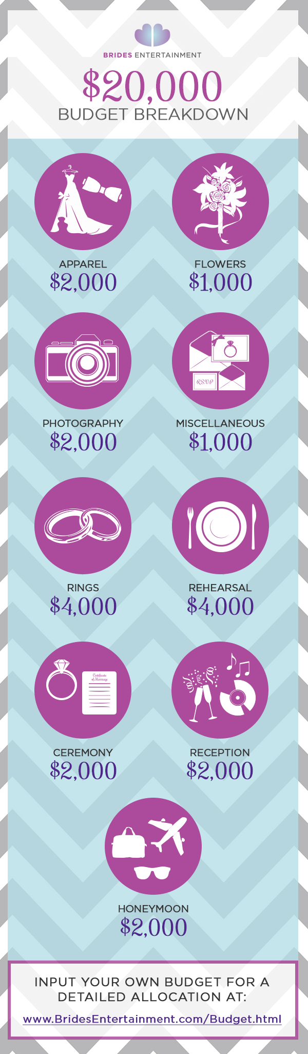 wedding on a budget use the brides entertainment budget tool you