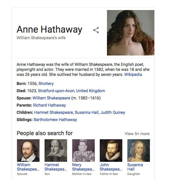 Anne Hathaway Is Listed As Shakespeare's Wife On Google