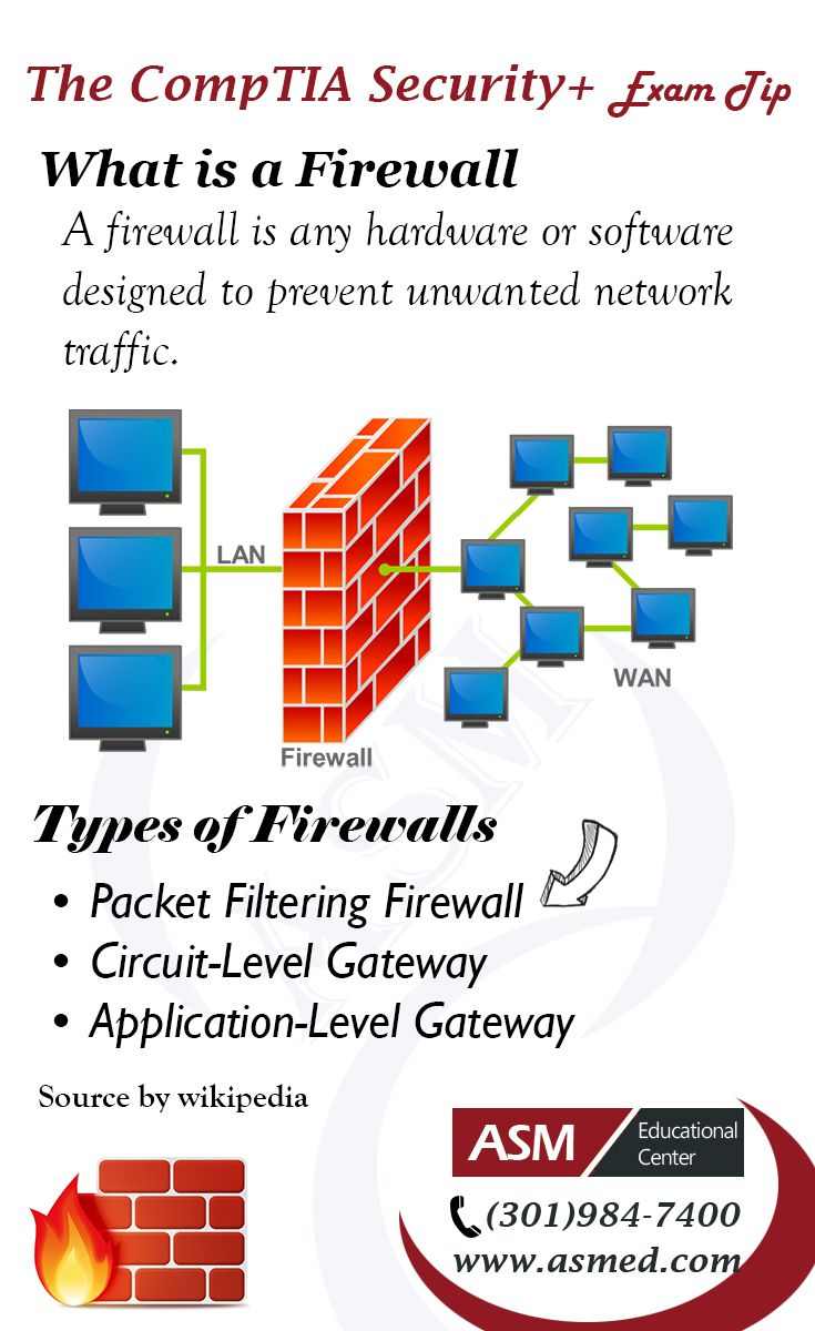 CompTIA Security+ Training / Exam Tip Firewall. To get
