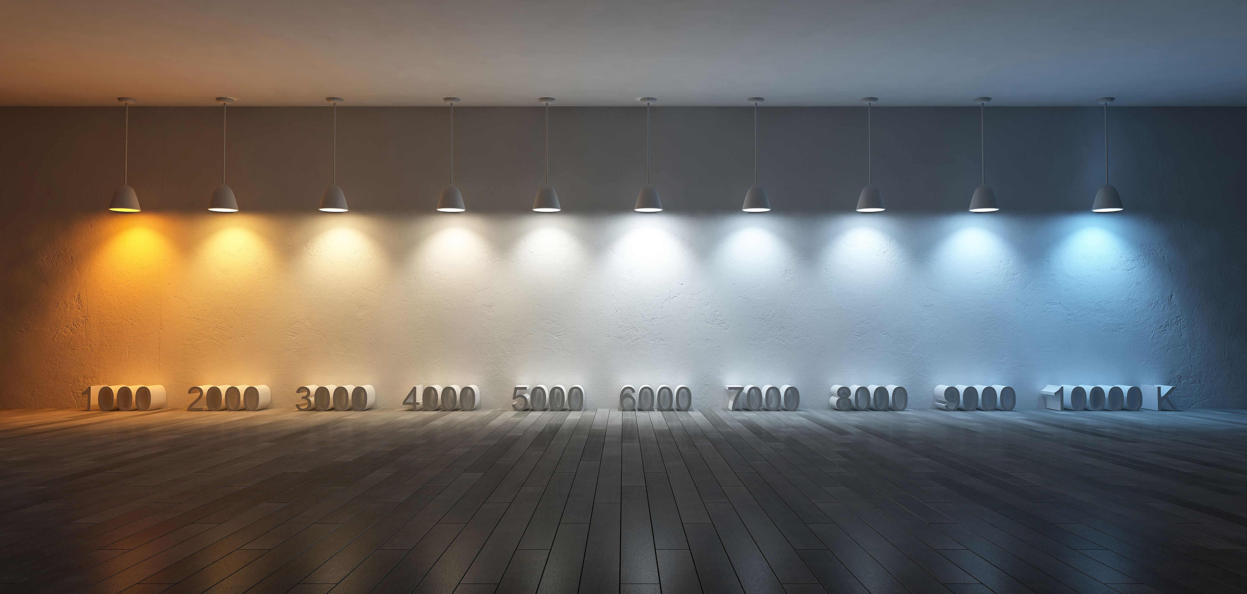 LED Color Temperatures Explained Three point lighting