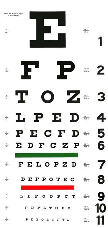 This eye exercise is called the