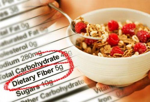 High Fiber Super Foods The Benefits Of Fiber For Your Heart Weight