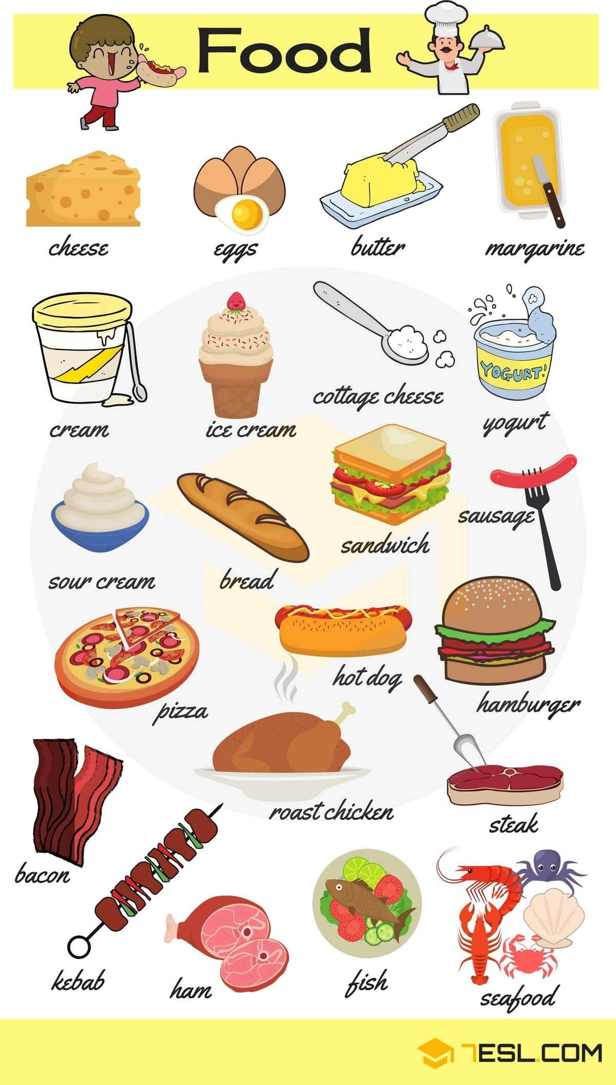 Food And Drinks Vocabulary In English