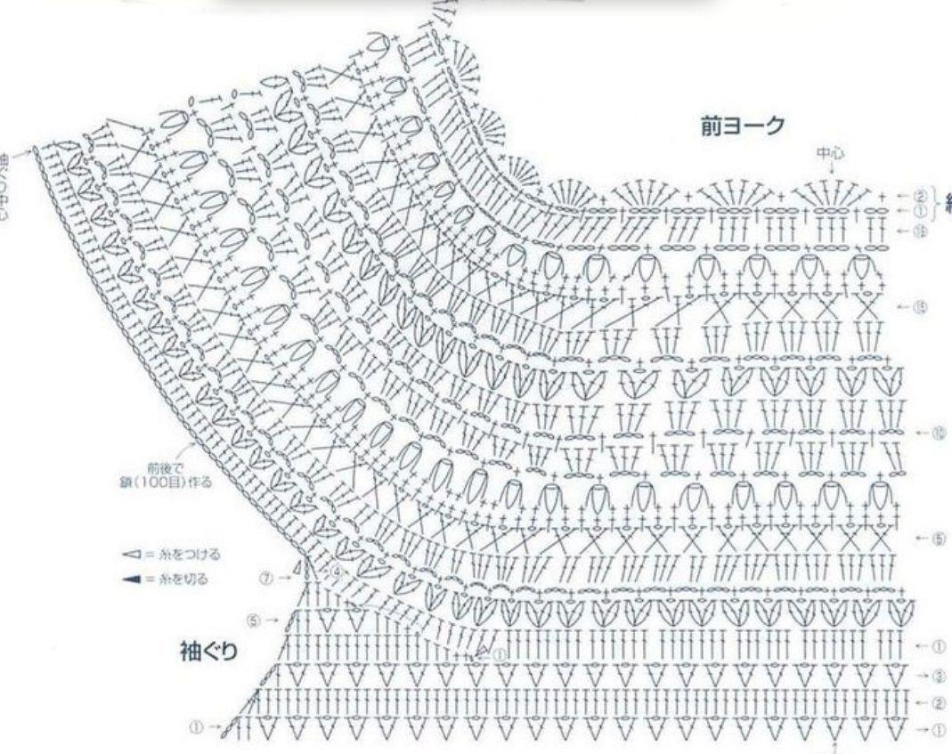 Round Yoke Crochet Top Pattern