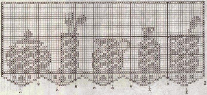 Hakelmuster Fundgrube Vorhang Kuche Hakeln Muster Gardinen Hakeln Vorhange