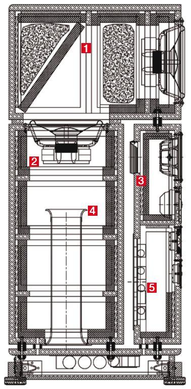 Loudspeaker Cabinet Design Software