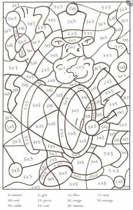 Resultado de imagem para gra limak tabliczka mnoenia School