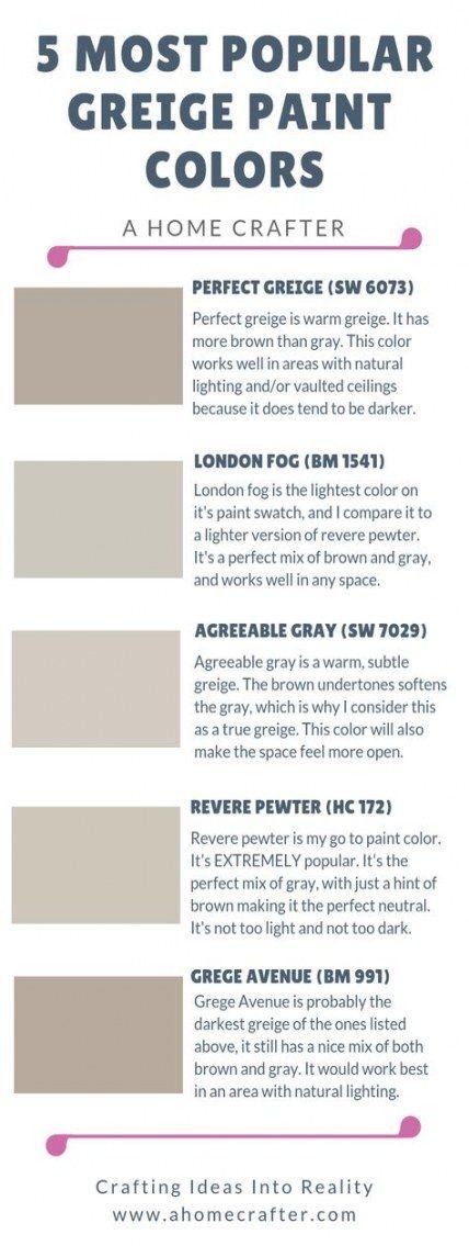Best Exterior Paint Colora For House Beige Grey 52 Ideas House 400 x 300