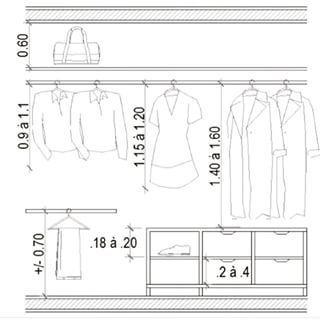 die besten 25 begehbarer kleiderschrank abmessungen ideen auf pinterest begehbarer. Black Bedroom Furniture Sets. Home Design Ideas