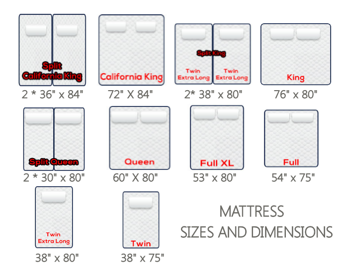 Mattress Sizes and DimensionsThe Sizes and Pros and Cons