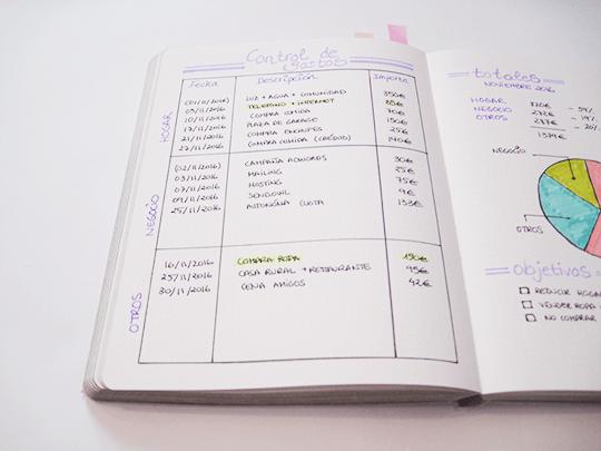 control de gastos en el bullet journal bullet journal pinterest