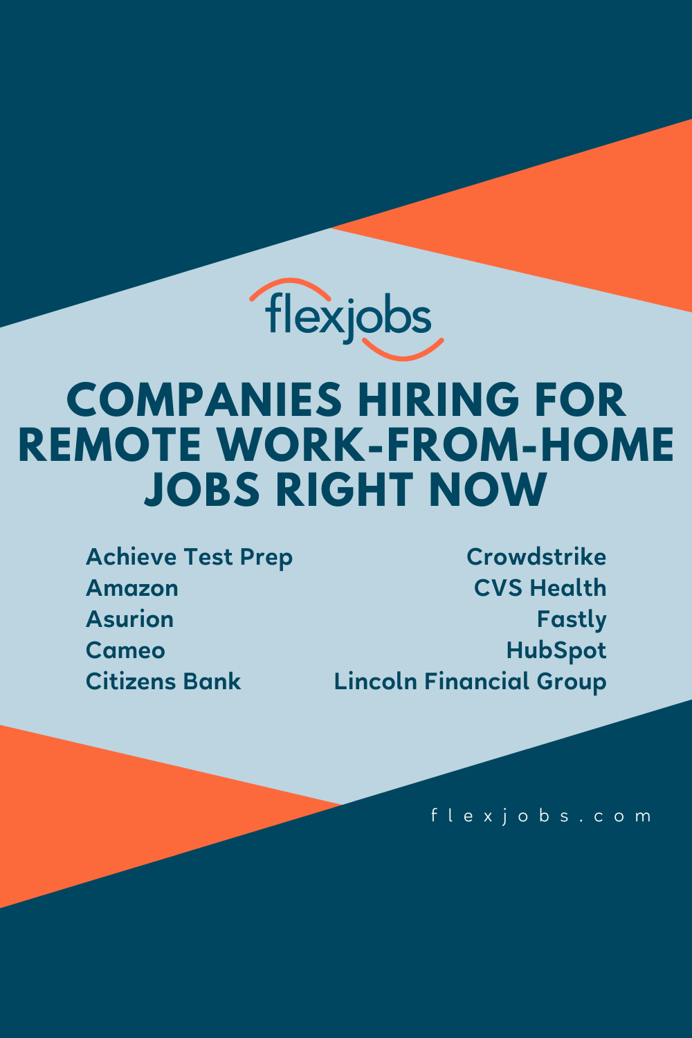 Pin On Current Job Openings In The Flexjobs Database