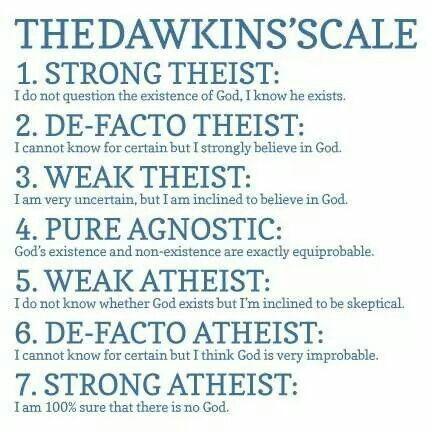 I'm de-facto atheist