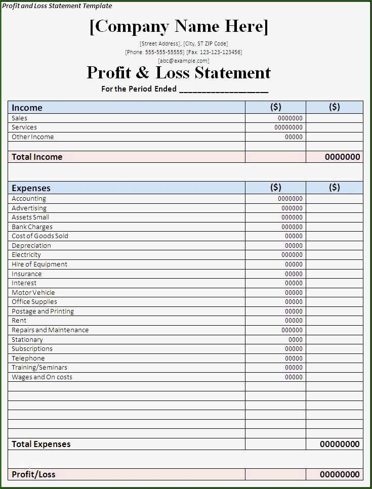 how to calculate stock profit example