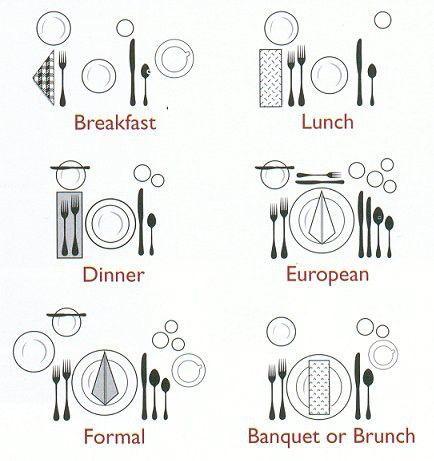 setting the table  sc 1 st  Pinterest & setting the table | miscellaneous | Pinterest | Table settings ...