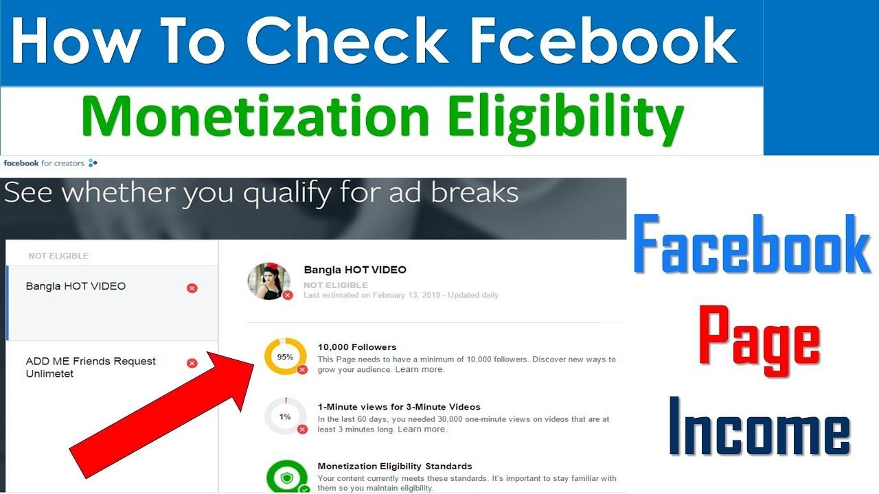How To Check Facebook Page Monetization Eligibility Facebook Page Mone Monetize Facebook Profile Facebook