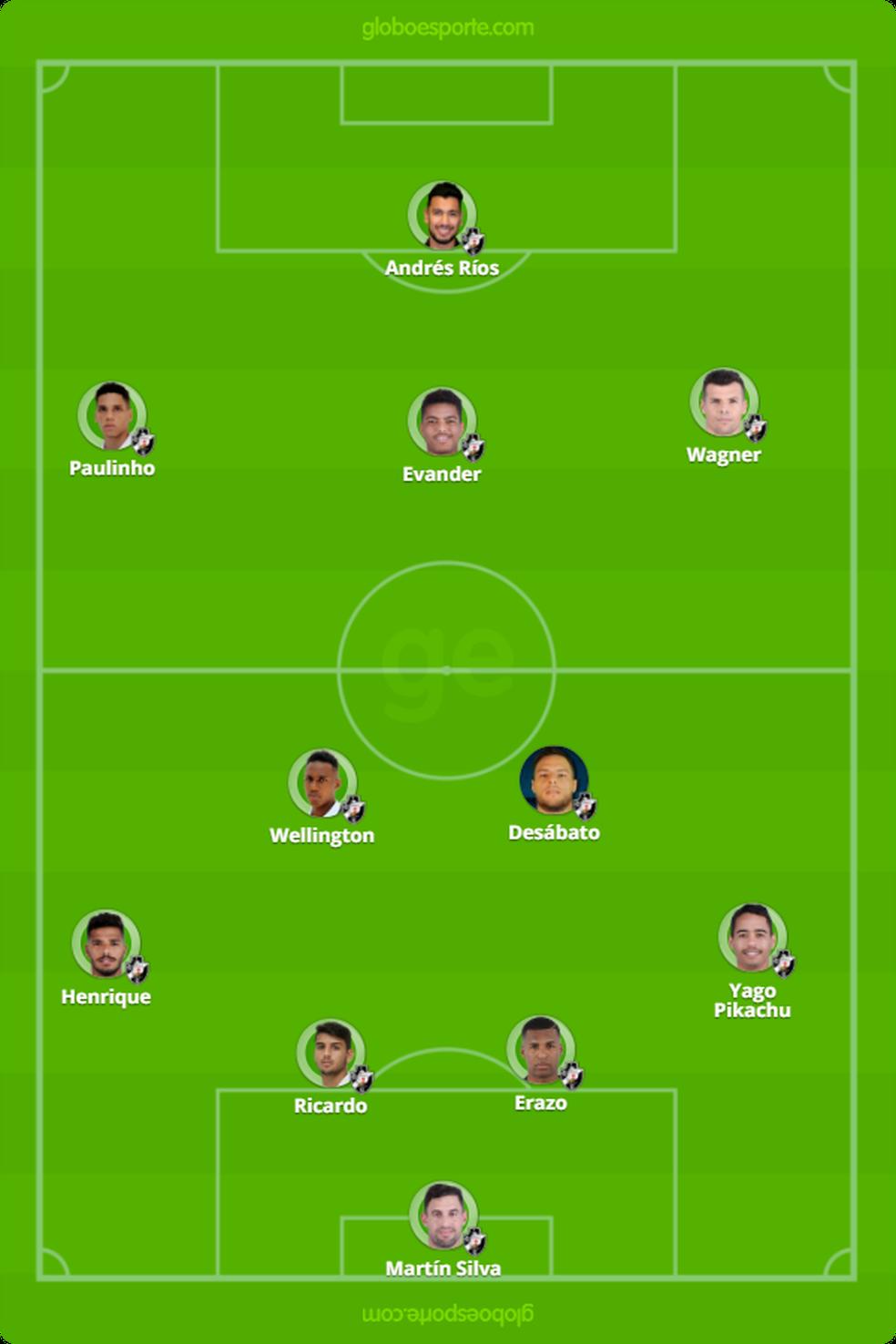 Provável escalação do Vasco no clássico com o Flamengo