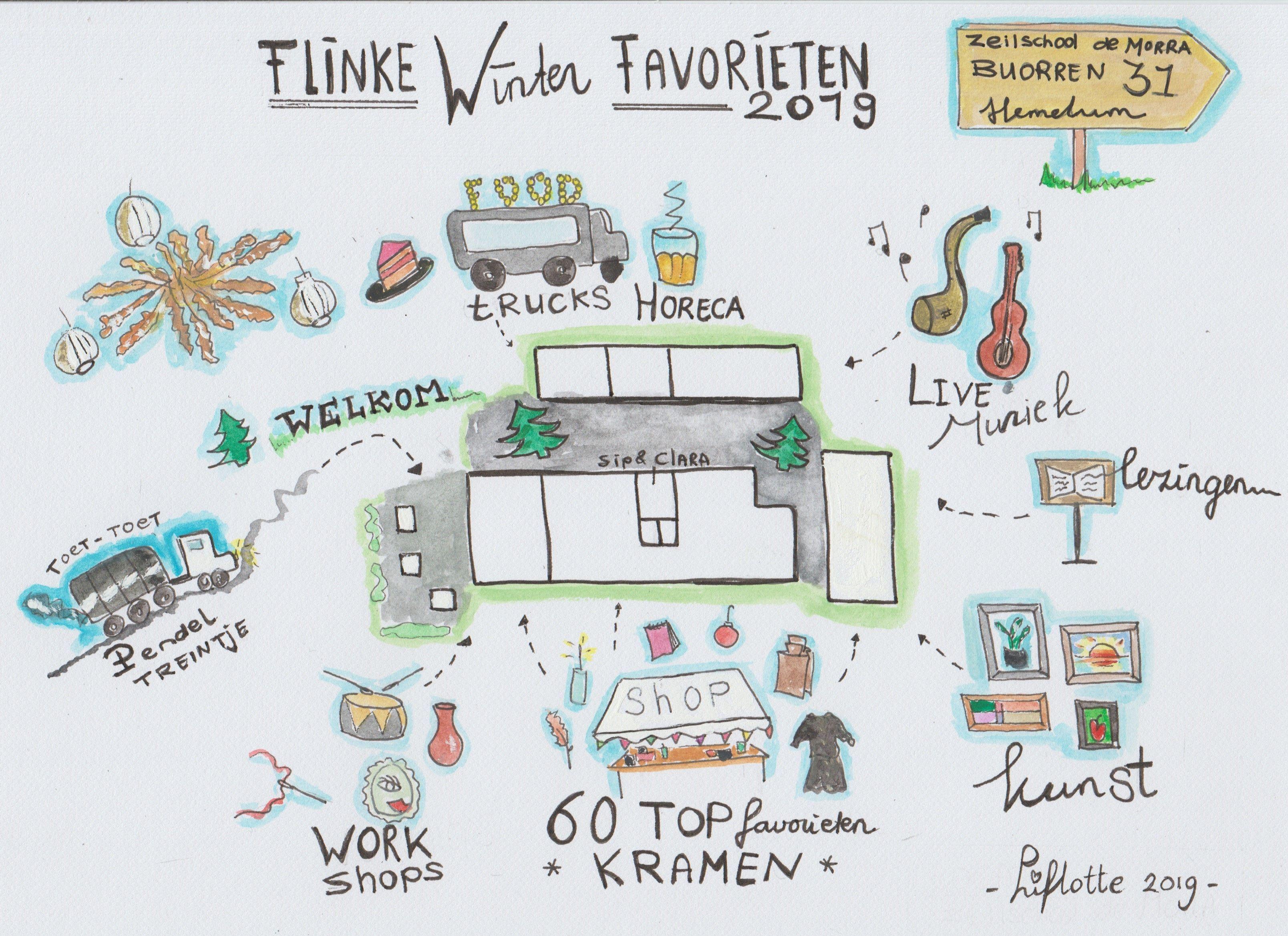 Plattegrond Flinke Winterfavorieten Plattegrond Illustraties Illustratie