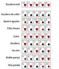 Las Mejores 8 Ideas De Jugadas De Poker Jugadas De Poker Póker Jugar