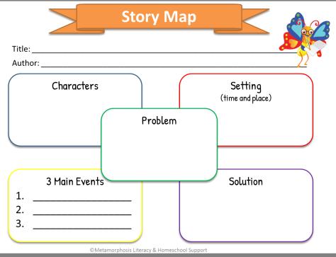 Metlit Story Map Image  Kamna