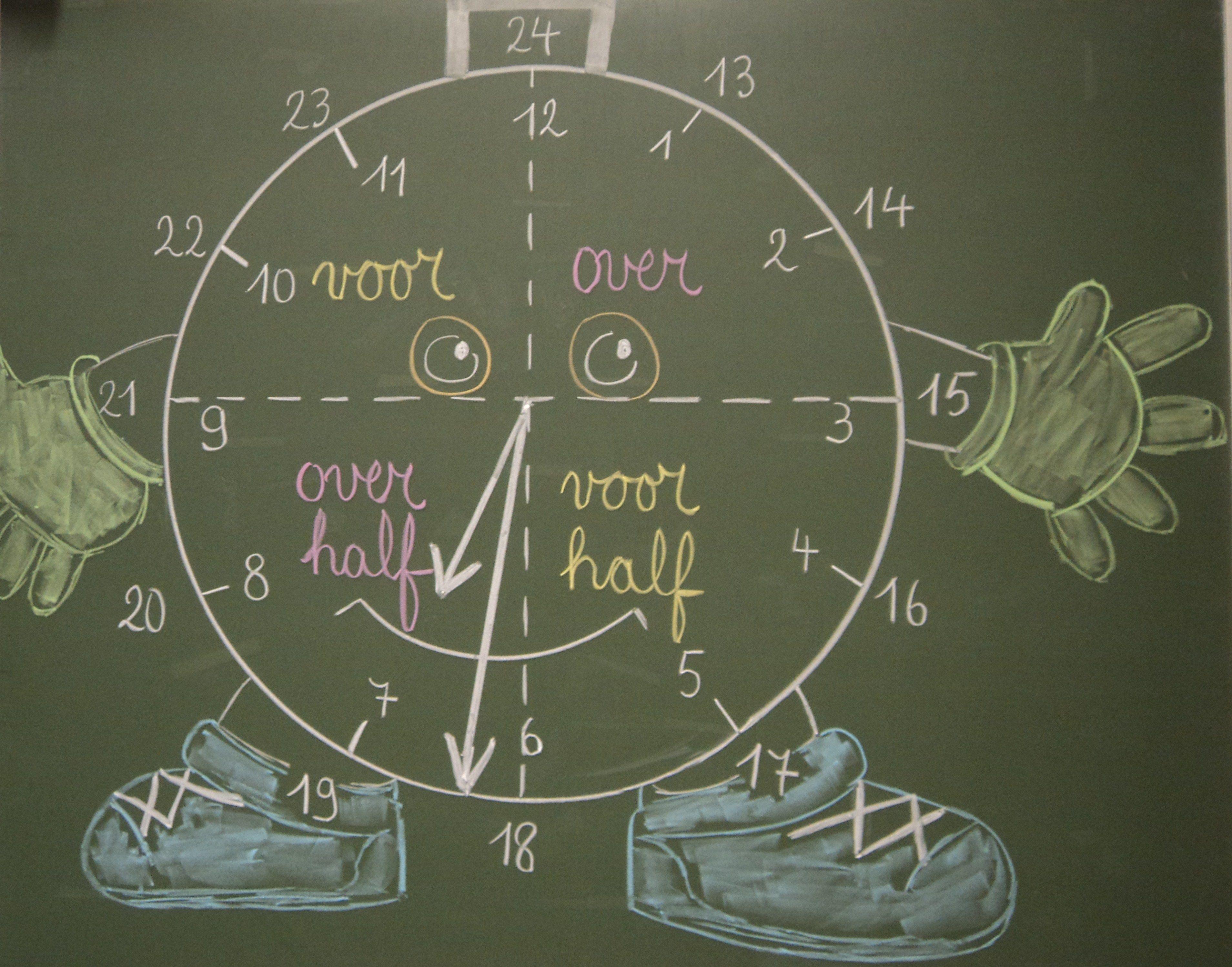 Klokkijken is niet altijd makkelijk...! | Rekenen ...