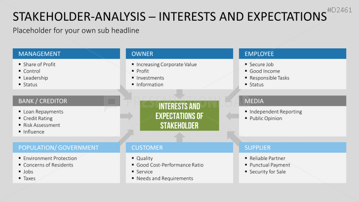 Stakeholder Analysis  Presentationload  Templates Ppt