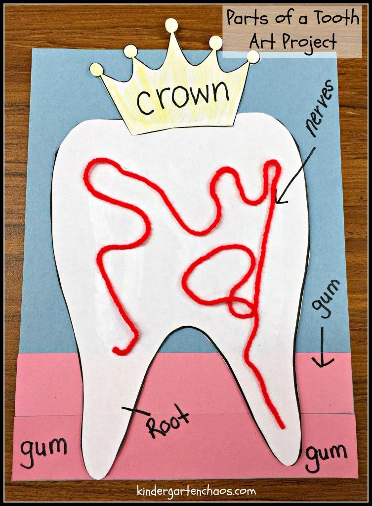 Ultimate List of Dental Health for the Classroom   pre-k fun ...