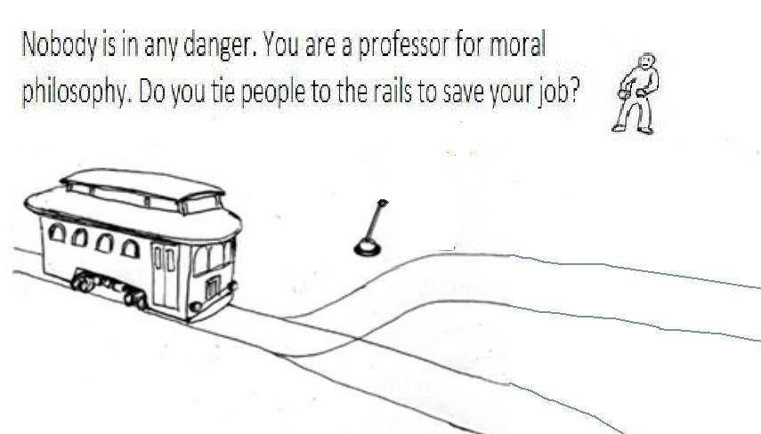 Trolley Problem Memes   Philosophy memes, Problem meme ...